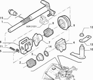 Elementy wybieraka (schemat z Fiat EPER)
